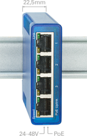 Ethernet Switch Industry