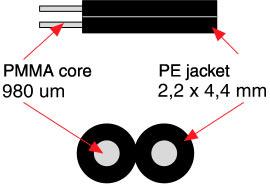 WuT data sheet: Plastic-Fiber Optic Cable, meterware